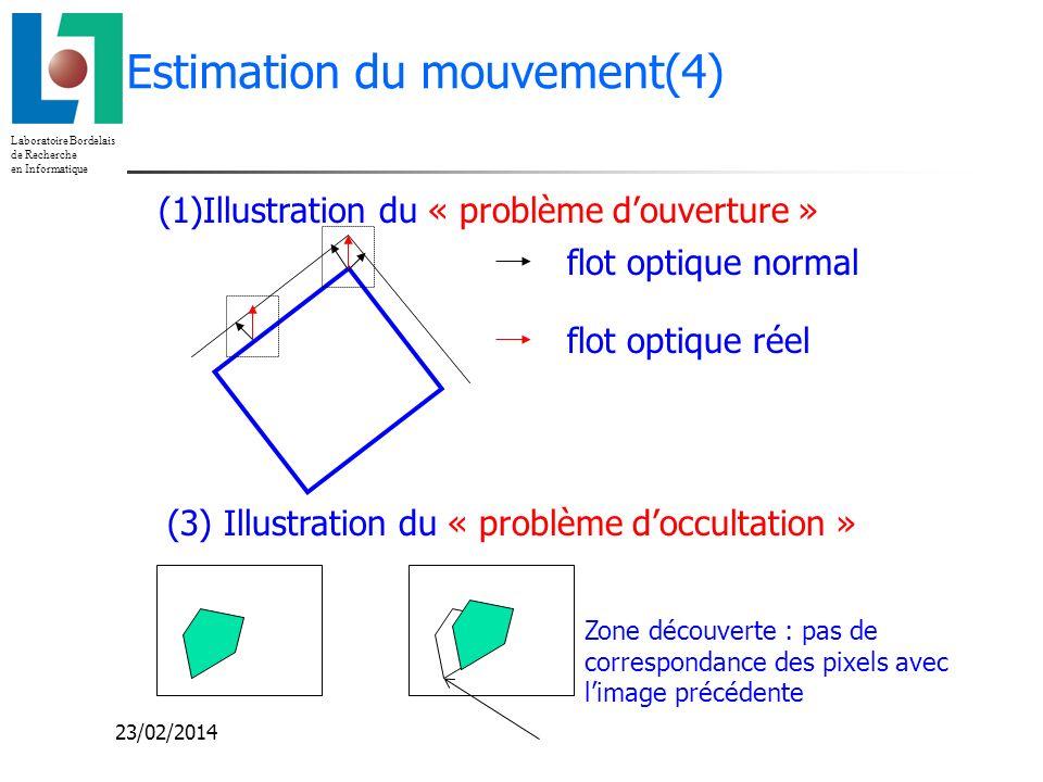 Laboratoire Bordelais de Recherche en Informatique 23/02/2014 Estimation du mouvement(4) (1)Illustration du « problème douverture » Zone découverte :