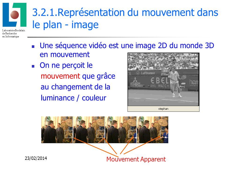 Laboratoire Bordelais de Recherche en Informatique 23/02/2014 3.2.1.Représentation du mouvement dans le plan - image Une séquence vidéo est une image