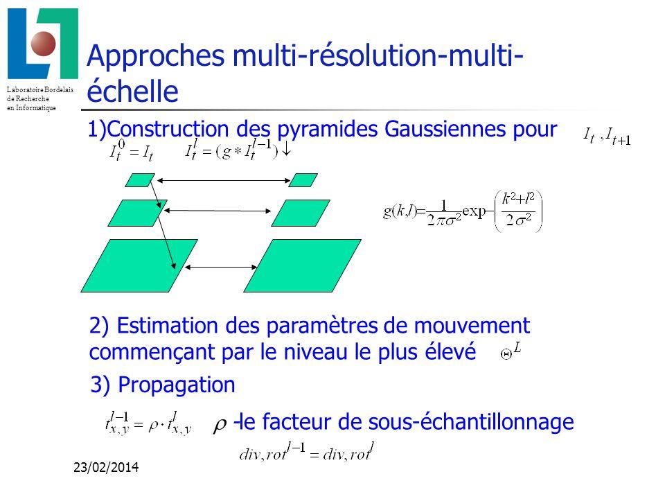 Laboratoire Bordelais de Recherche en Informatique 23/02/2014 Approches multi-résolution-multi- échelle 1)Construction des pyramides Gaussiennes pour