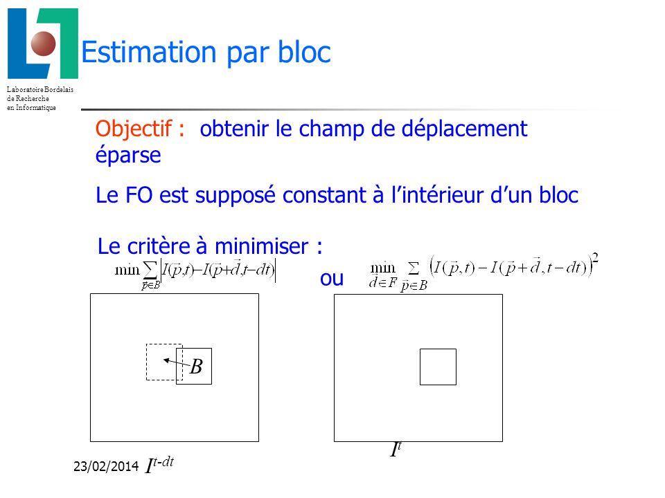 Laboratoire Bordelais de Recherche en Informatique 23/02/2014 Estimation par bloc Objectif : obtenir le champ de déplacement éparse Le FO est supposé