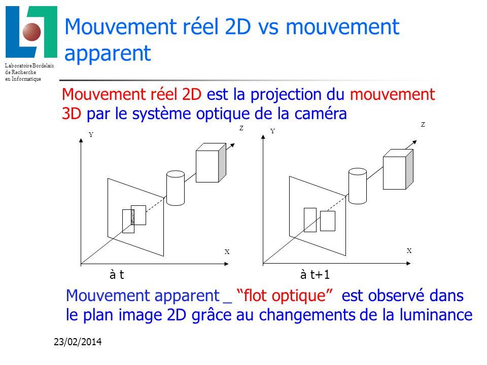 Laboratoire Bordelais de Recherche en Informatique 23/02/2014 Mouvement réel 2D vs mouvement apparent Mouvement réel 2D est la projection du mouvement