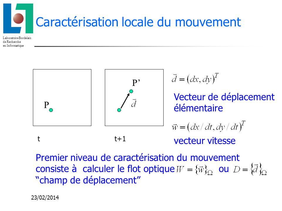 Laboratoire Bordelais de Recherche en Informatique 23/02/2014 Caractérisation locale du mouvement P P t t+1 Vecteur de déplacement élémentaire vecteur