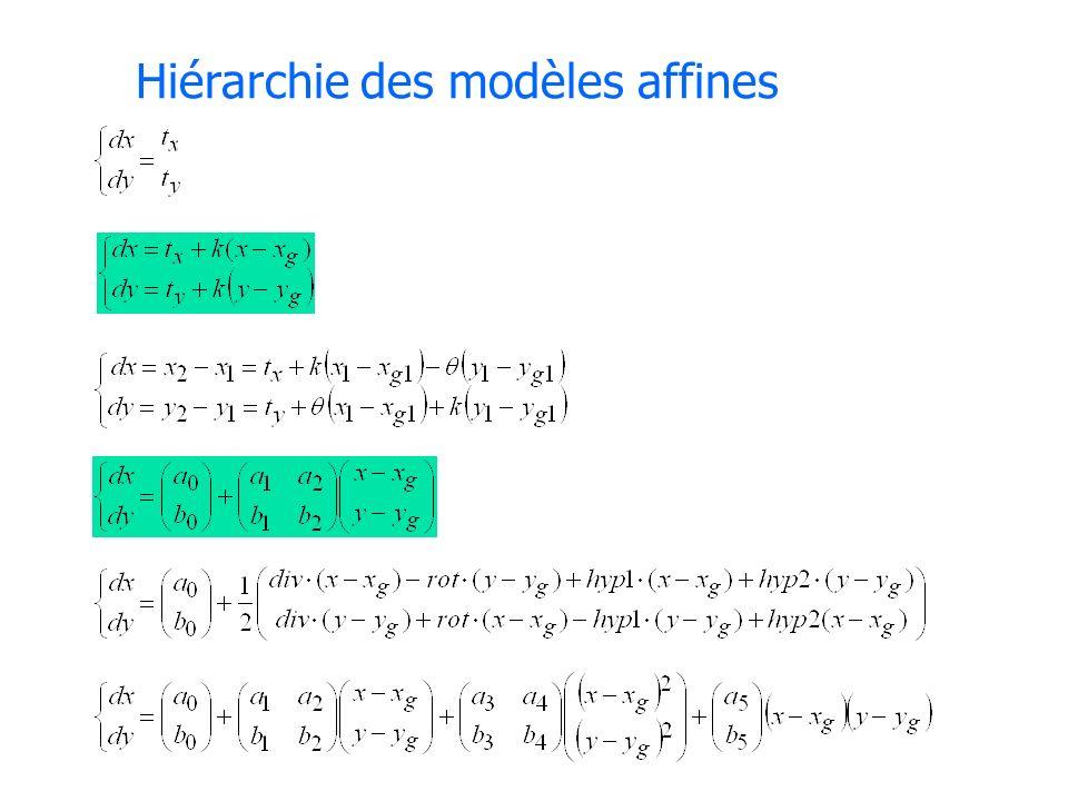 Hiérarchie des modèles affines