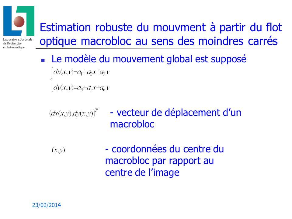 Laboratoire Bordelais de Recherche en Informatique 23/02/2014 Estimation robuste du mouvment à partir du flot optique macrobloc au sens des moindres carrés Le modèle du mouvement global est supposé - vecteur de déplacement dun macrobloc - coordonnées du centre du macrobloc par rapport au centre de limage