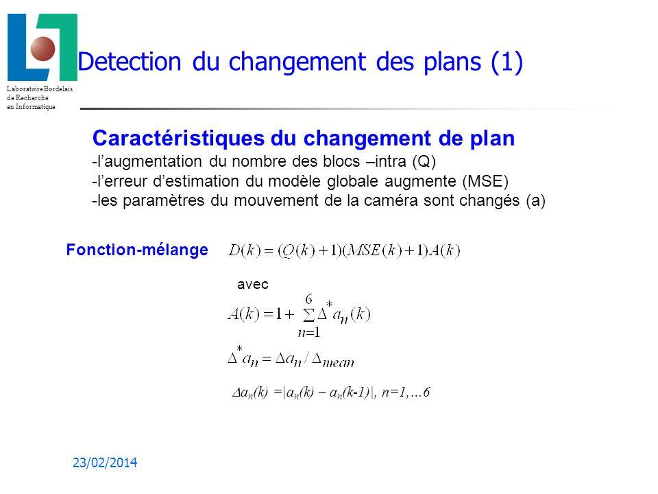 Laboratoire Bordelais de Recherche en Informatique 23/02/2014 Detection du changement des plans (1) Caractéristiques du changement de plan -laugmentation du nombre des blocs –intra (Q) -lerreur destimation du modèle globale augmente (MSE) -les paramètres du mouvement de la caméra sont changés (a) a n (k) =|a n (k) – a n (k-1)|, n=1,…6 Fonction-mélange avec