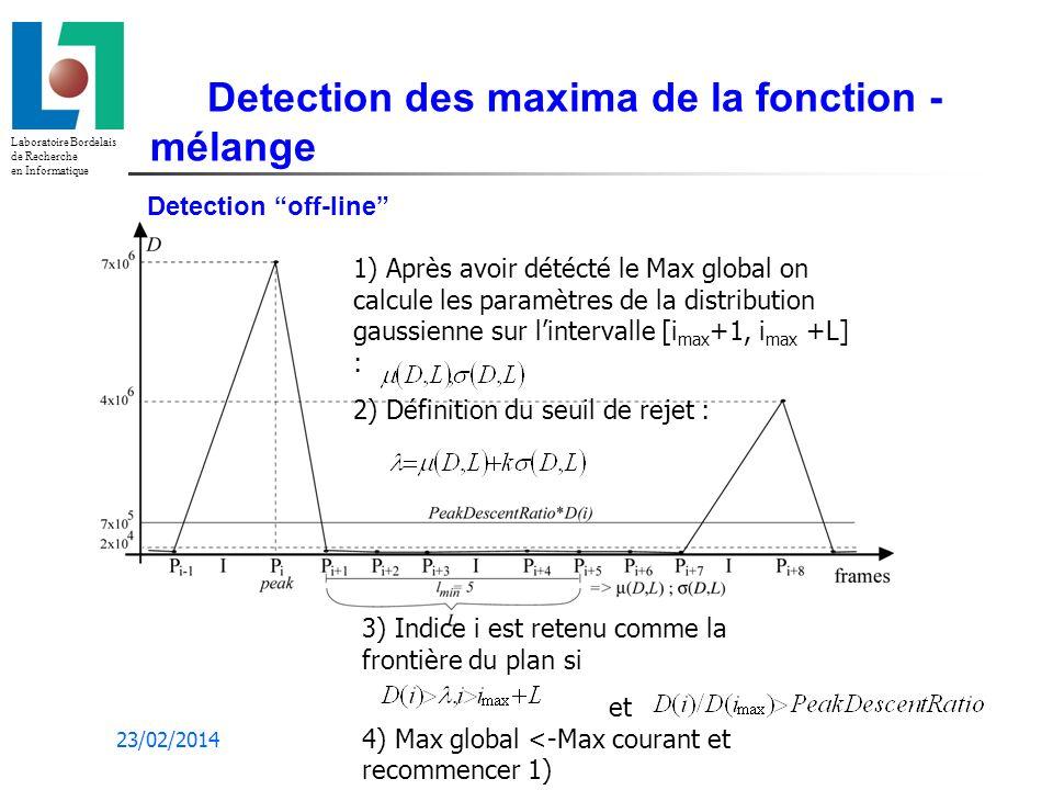 Laboratoire Bordelais de Recherche en Informatique 23/02/2014 Detection des maxima de la fonction - mélange Detection off-line 1) Après avoir détécté le Max global on calcule les paramètres de la distribution gaussienne sur lintervalle [i max +1, i max +L] : 2) Définition du seuil de rejet : 3) Indice i est retenu comme la frontière du plan si et 4) Max global <-Max courant et recommencer 1)