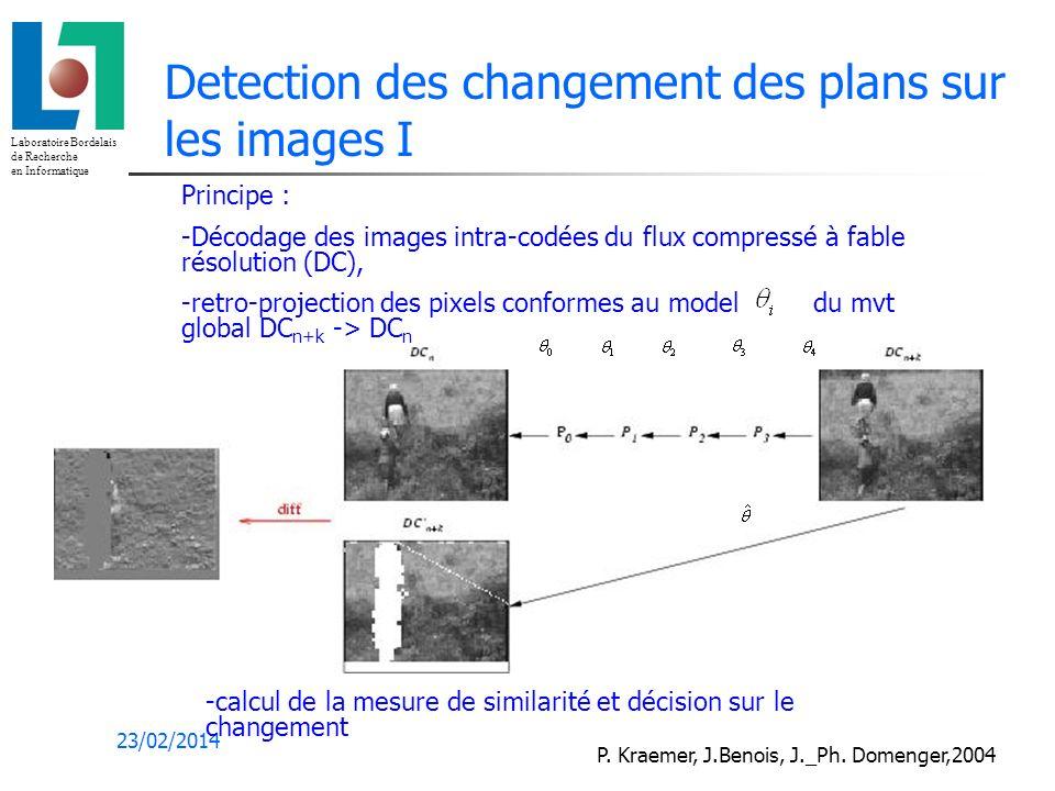 Laboratoire Bordelais de Recherche en Informatique 23/02/2014 Detection des changement des plans sur les images I P.