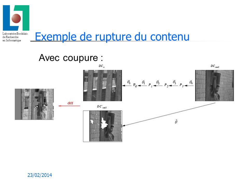 Laboratoire Bordelais de Recherche en Informatique 23/02/2014 Exemple de rupture du contenu Avec coupure :