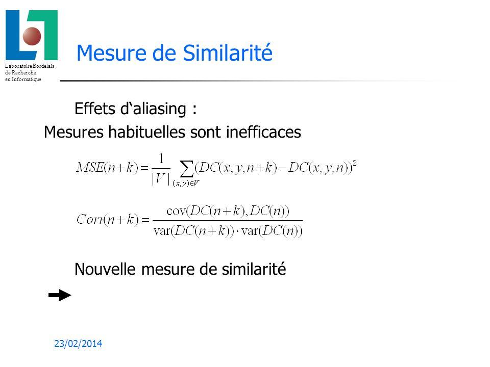 Laboratoire Bordelais de Recherche en Informatique 23/02/2014 Effets daliasing : Mesures habituelles sont inefficaces Nouvelle mesure de similarité Mesure de Similarité