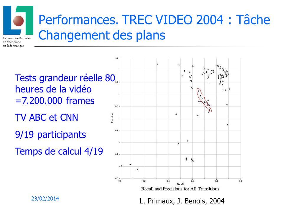 Laboratoire Bordelais de Recherche en Informatique 23/02/2014 Performances.