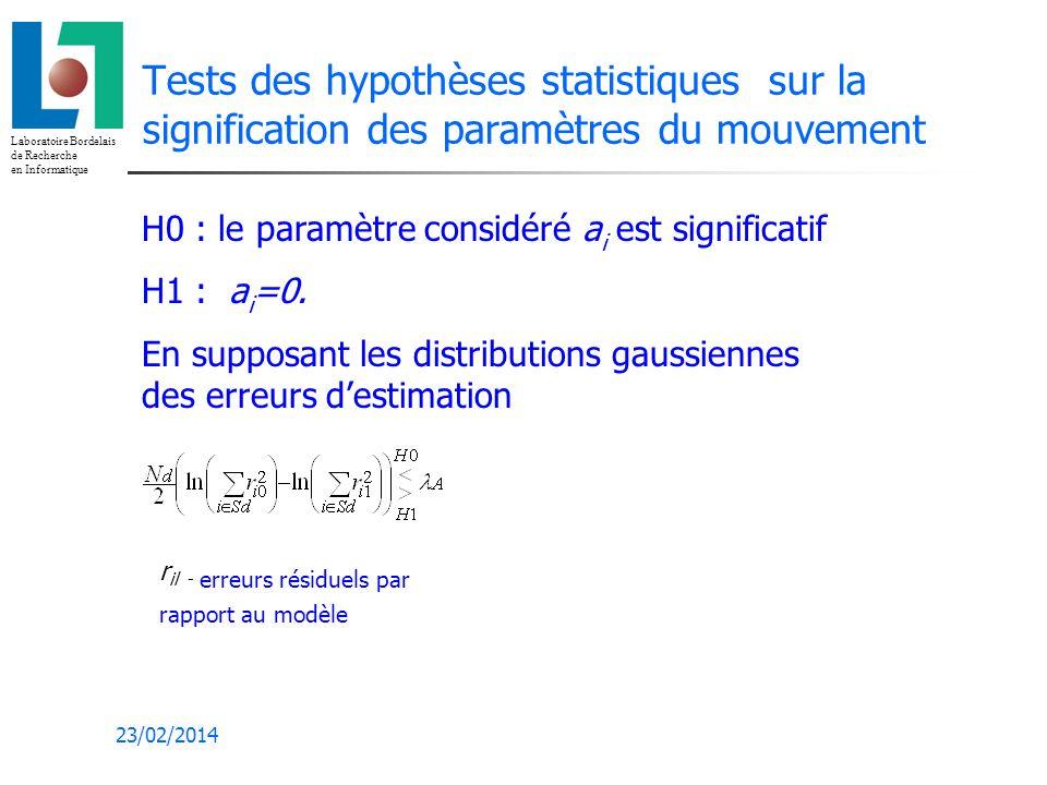 Laboratoire Bordelais de Recherche en Informatique 23/02/2014 Tests des hypothèses statistiques sur la signification des paramètres du mouvement H0 : le paramètre considéré a i est significatif H1 : a i =0.
