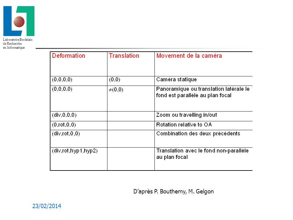 Laboratoire Bordelais de Recherche en Informatique 23/02/2014 Daprès P. Bouthemy, M. Gelgon