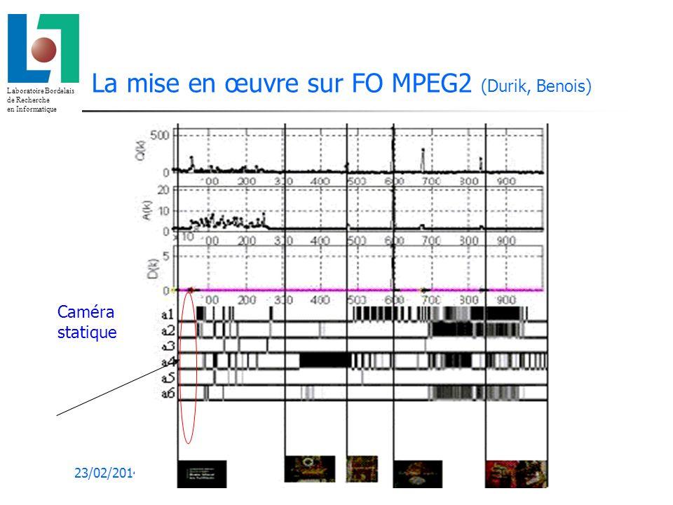 Laboratoire Bordelais de Recherche en Informatique 23/02/2014 La mise en œuvre sur FO MPEG2 (Durik, Benois) Caméra statique