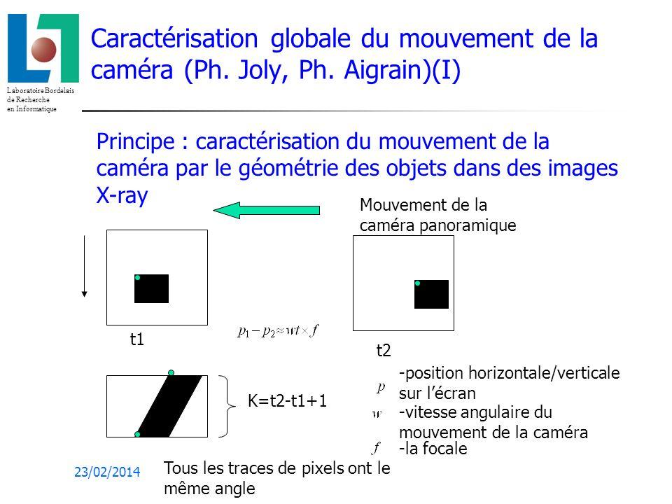 Laboratoire Bordelais de Recherche en Informatique 23/02/2014 Caractérisation globale du mouvement de la caméra (Ph.
