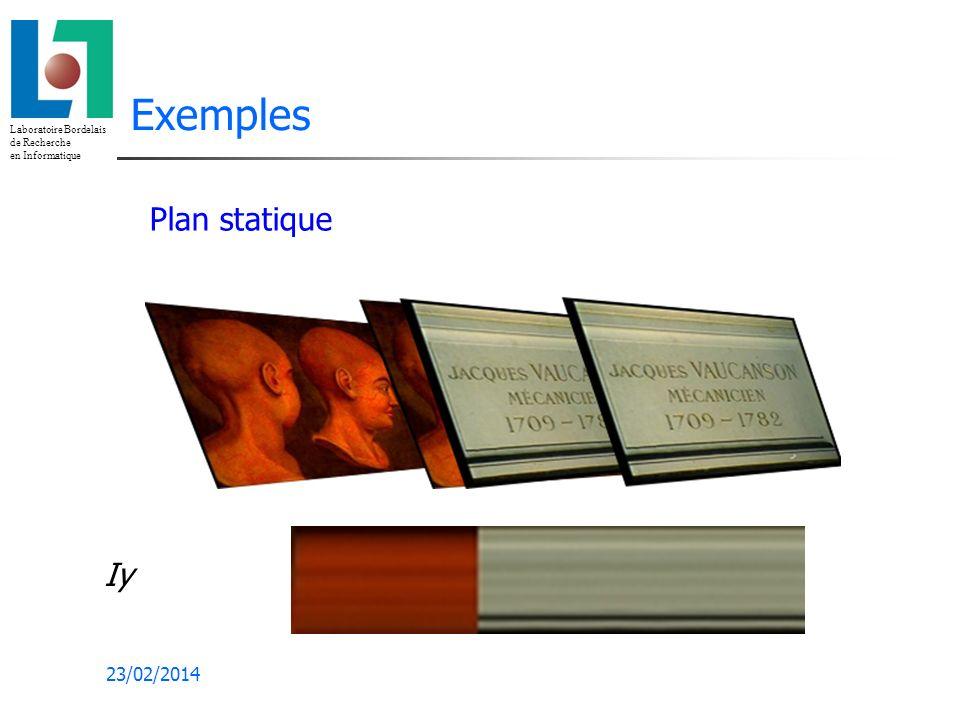 Laboratoire Bordelais de Recherche en Informatique 23/02/2014 Exemples Plan statique Iy