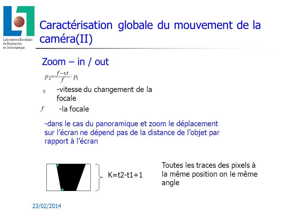 Laboratoire Bordelais de Recherche en Informatique 23/02/2014 Caractérisation globale du mouvement de la caméra(II) Zoom – in / out -vitesse du changement de la focale -la focale -dans le cas du panoramique et zoom le déplacement sur lécran ne dépend pas de la distance de lobjet par rapport à lécran K=t2-t1+1 Toutes les traces des pixels à la même position on le même angle