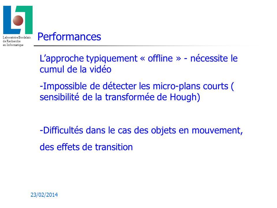 Laboratoire Bordelais de Recherche en Informatique 23/02/2014 Performances Lapproche typiquement « offline » - nécessite le cumul de la vidéo -Impossible de détecter les micro-plans courts ( sensibilité de la transformée de Hough) -Difficultés dans le cas des objets en mouvement, des effets de transition