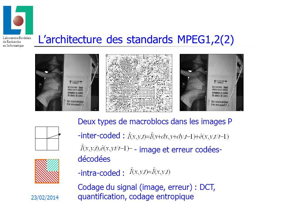 Laboratoire Bordelais de Recherche en Informatique 23/02/2014 Larchitecture des standards MPEG1,2(2) Deux types de macroblocs dans les images P -inter-coded : - image et erreur codées- décodées -intra-coded : Codage du signal (image, erreur) : DCT, quantification, codage entropique