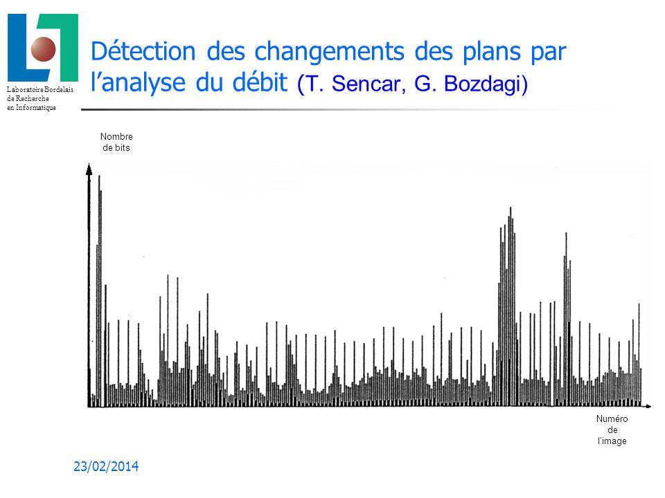 Laboratoire Bordelais de Recherche en Informatique 23/02/2014 Détection des changements des plans par lanalyse du débit ( T.