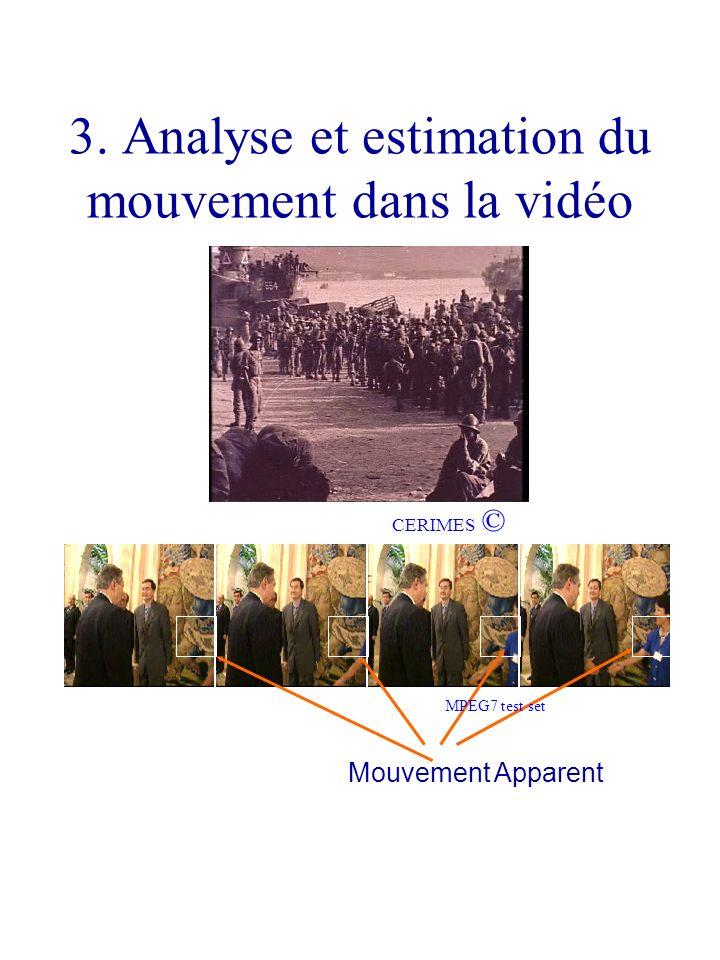 3. Analyse et estimation du mouvement dans la vidéo Mouvement Apparent CERIMES © MPEG7 test set