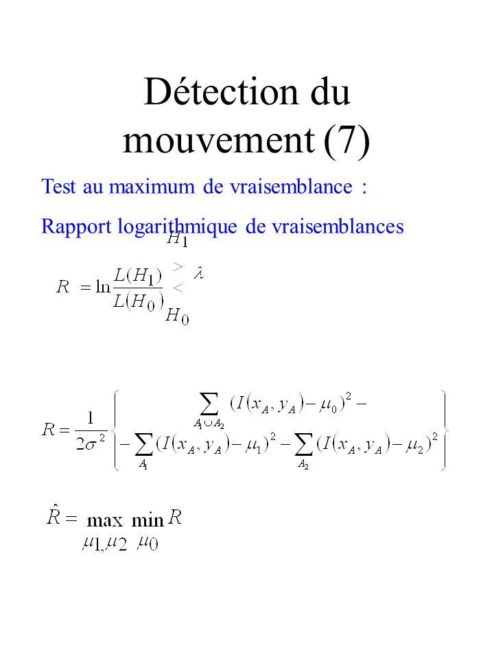 Détection du mouvement (7) Test au maximum de vraisemblance : Rapport logarithmique de vraisemblances
