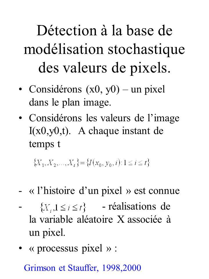 Détection à la base de modélisation stochastique des valeurs de pixels. Considérons (x0, y0) – un pixel dans le plan image. Considérons les valeurs de
