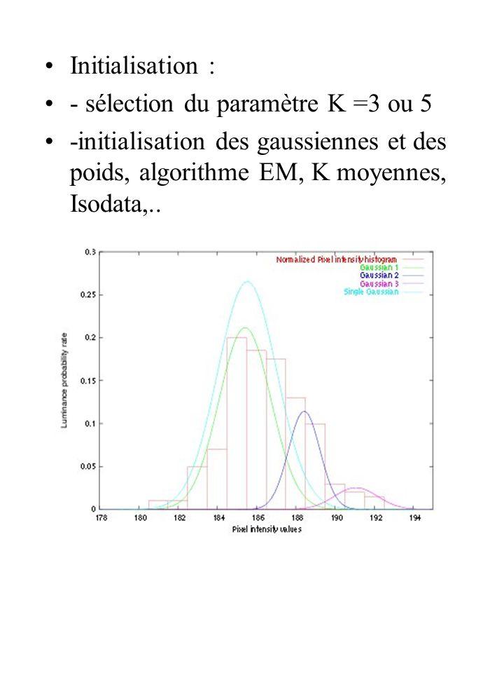 Initialisation : - sélection du paramètre K =3 ou 5 -initialisation des gaussiennes et des poids, algorithme EM, K moyennes, Isodata,..
