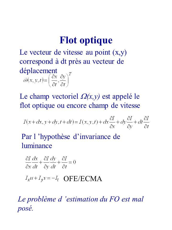 Flot optique Le vecteur de vitesse au point (x,y) correspond à dt près au vecteur de déplacement Le champ vectoriel (x,y) est appelé le flot optique o