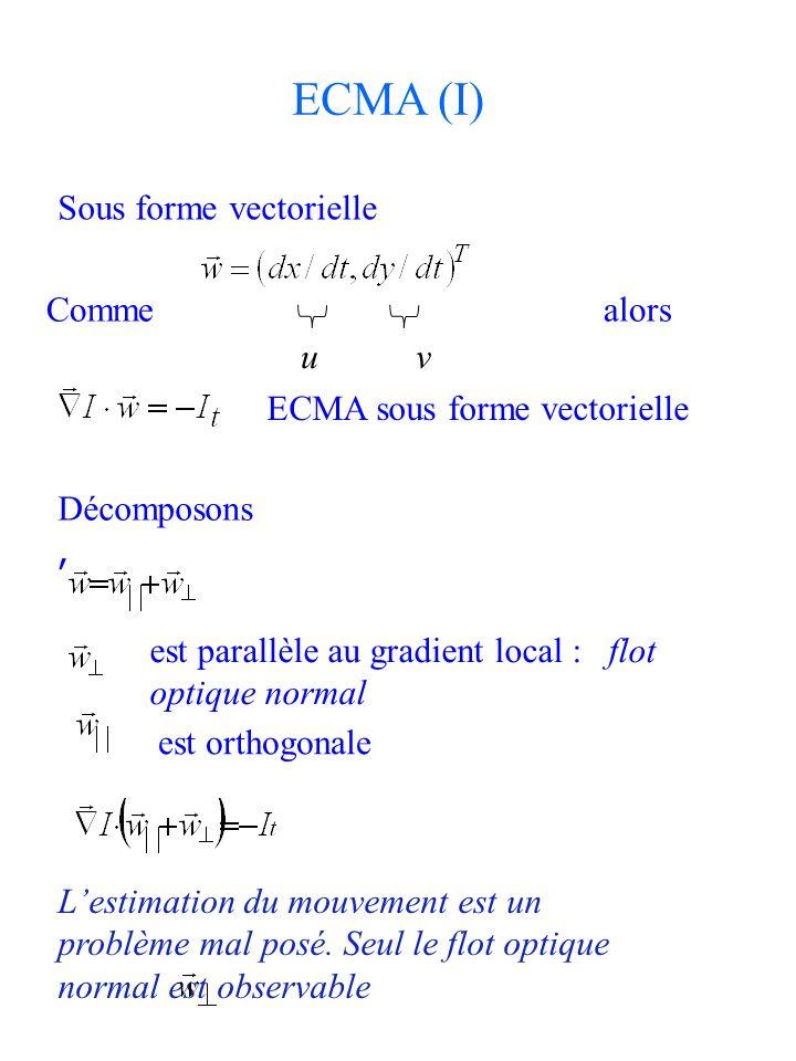 ECMA (I) Commealors u v ECMA sous forme vectorielle Lestimation du mouvement est un problème mal posé. Seul le flot optique normal est observable Sous