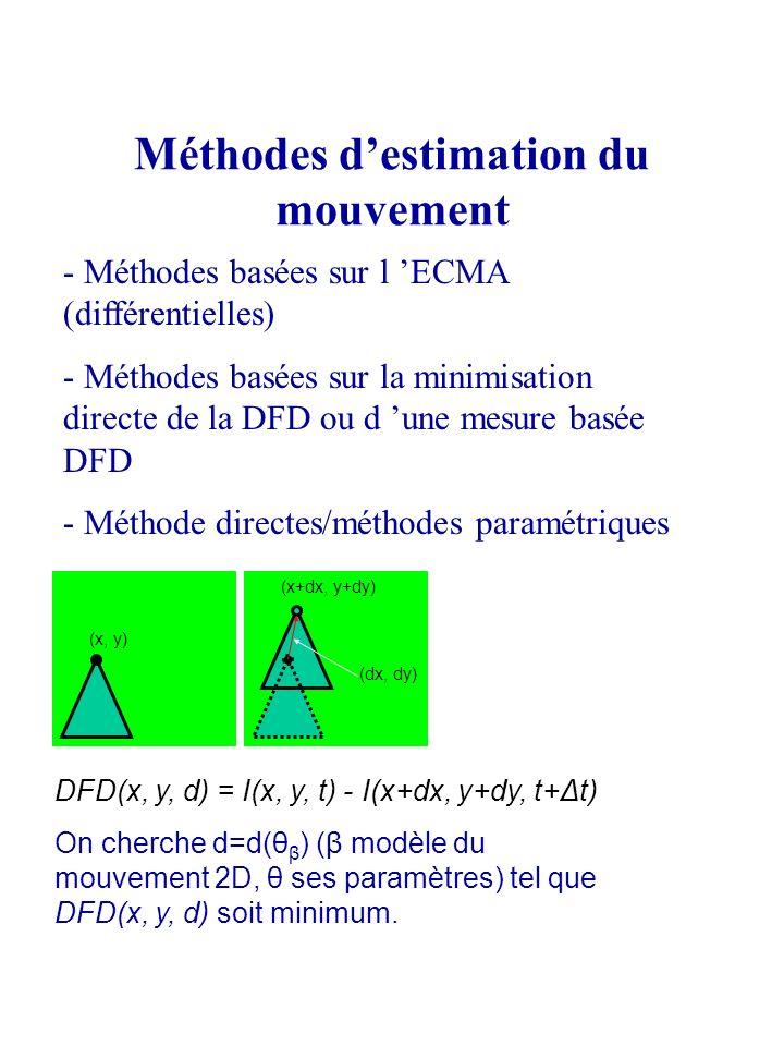 Méthodes destimation du mouvement (x+dx, y+dy) (x, y) (dx, dy) DFD(x, y, d) = I(x, y, t) - I(x+dx, y+dy, t+Δt) On cherche d=d(θ β ) (β modèle du mouve