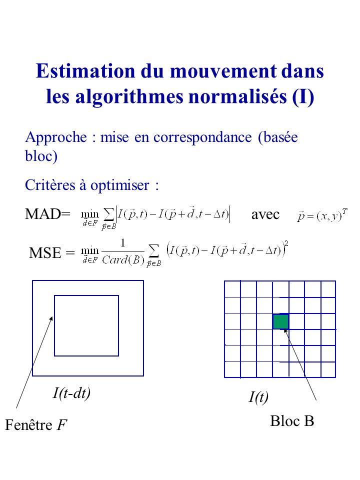 Estimation du mouvement dans les algorithmes normalisés (I) Approche : mise en correspondance (basée bloc) Critères à optimiser : MAD= avec MSE = Fenê