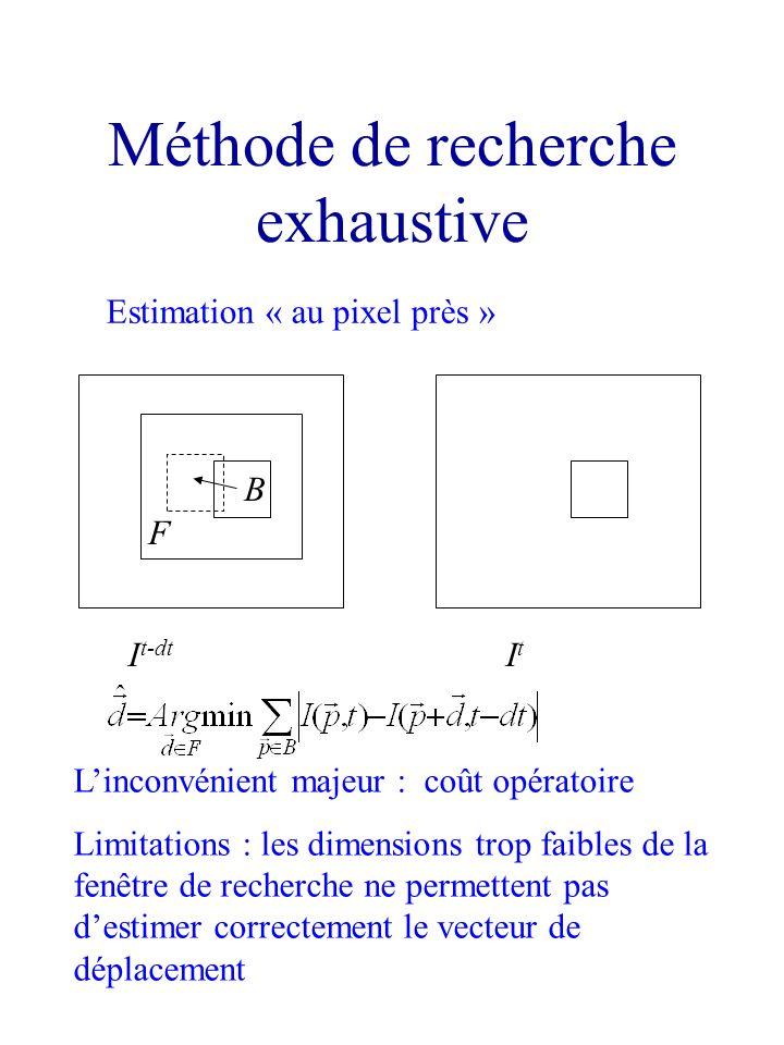Méthode de recherche exhaustive Estimation « au pixel près » I t-dt ItIt Linconvénient majeur : coût opératoire Limitations : les dimensions trop faib