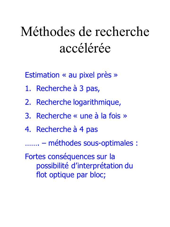 Méthodes de recherche accélérée Estimation « au pixel près » 1.Recherche à 3 pas, 2.Recherche logarithmique, 3.Recherche « une à la fois » 4.Recherche