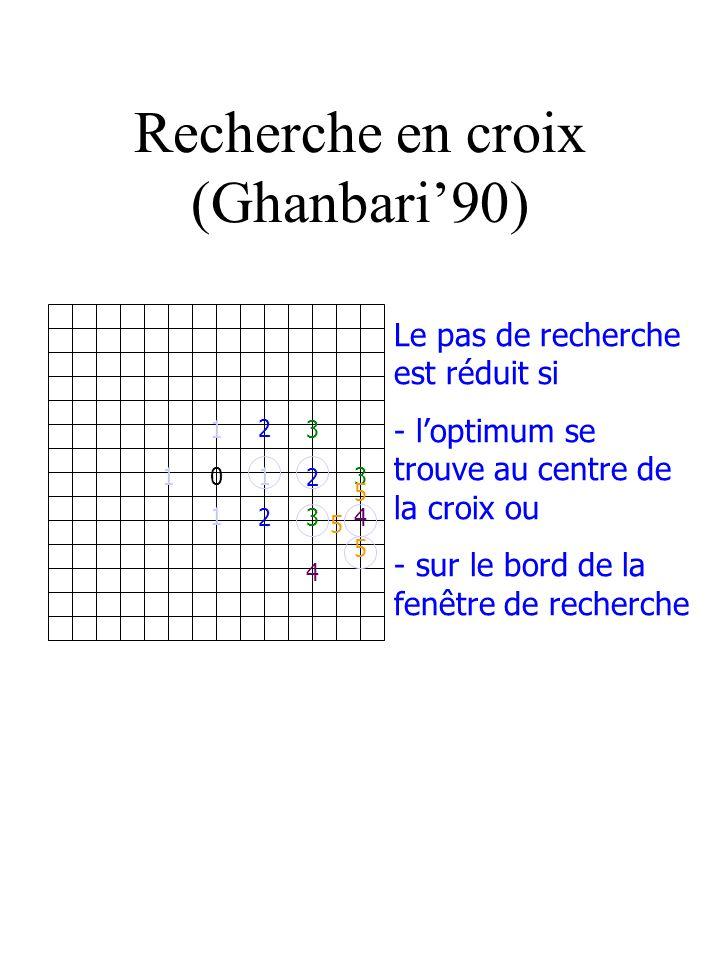 Recherche en croix (Ghanbari90) Le pas de recherche est réduit si - loptimum se trouve au centre de la croix ou - sur le bord de la fenêtre de recherc