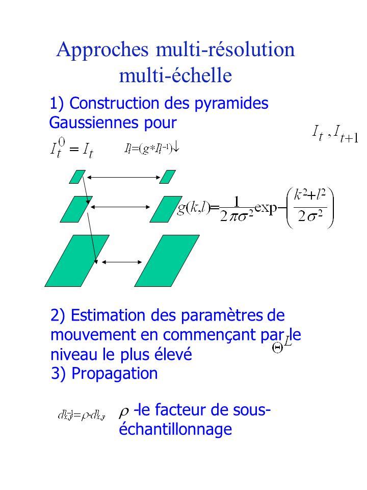 Approches multi-résolution multi-échelle 1) Construction des pyramides Gaussiennes pour 2) Estimation des paramètres de mouvement en commençant par le
