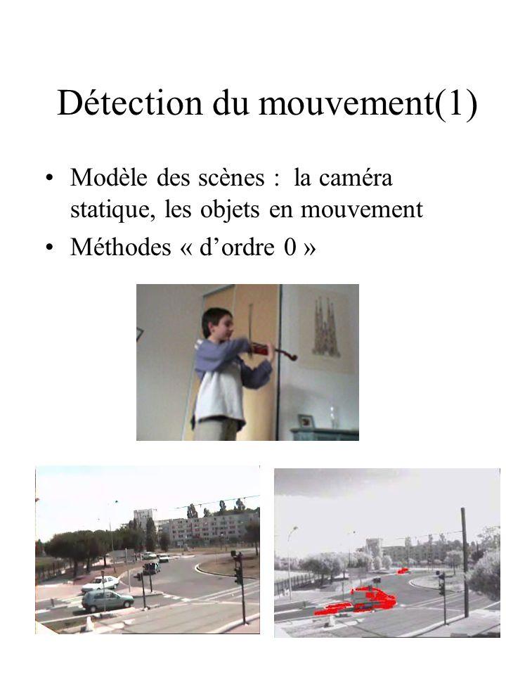 Détection du mouvement(1) Modèle des scènes : la caméra statique, les objets en mouvement Méthodes « dordre 0 »