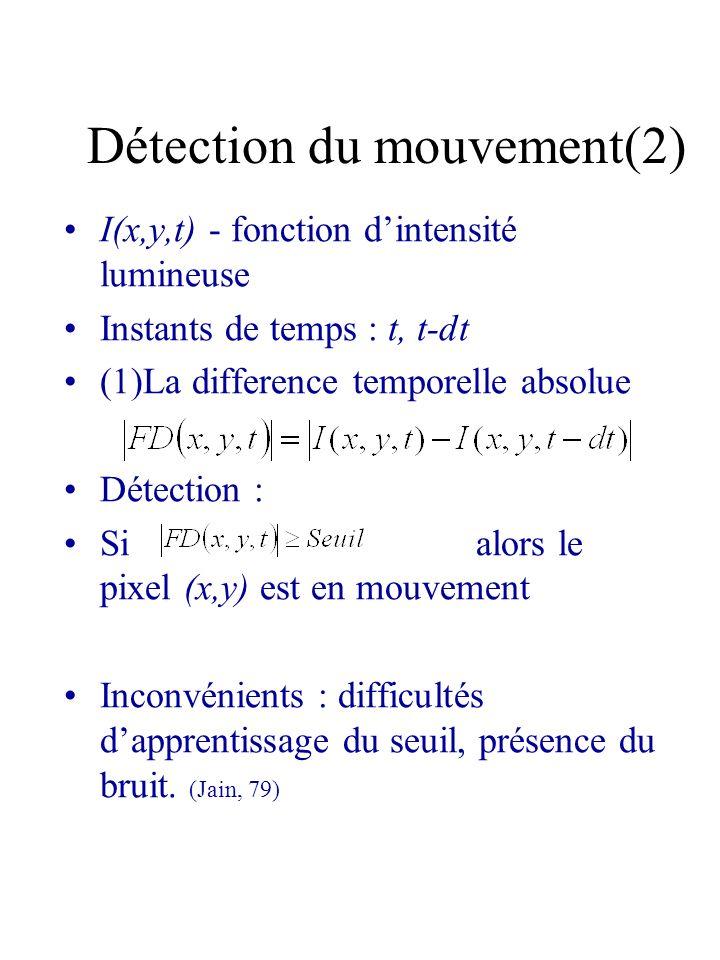 Détection du mouvement(2) I(x,y,t) - fonction dintensité lumineuse Instants de temps : t, t-dt (1)La difference temporelle absolue Détection : Si alor