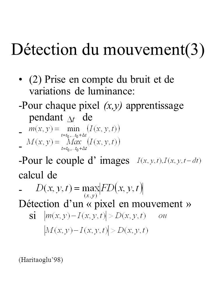 Détection du mouvement(3) (2) Prise en compte du bruit et de variations de luminance: -Pour chaque pixel (x,y) apprentissage pendant de - -Pour le cou