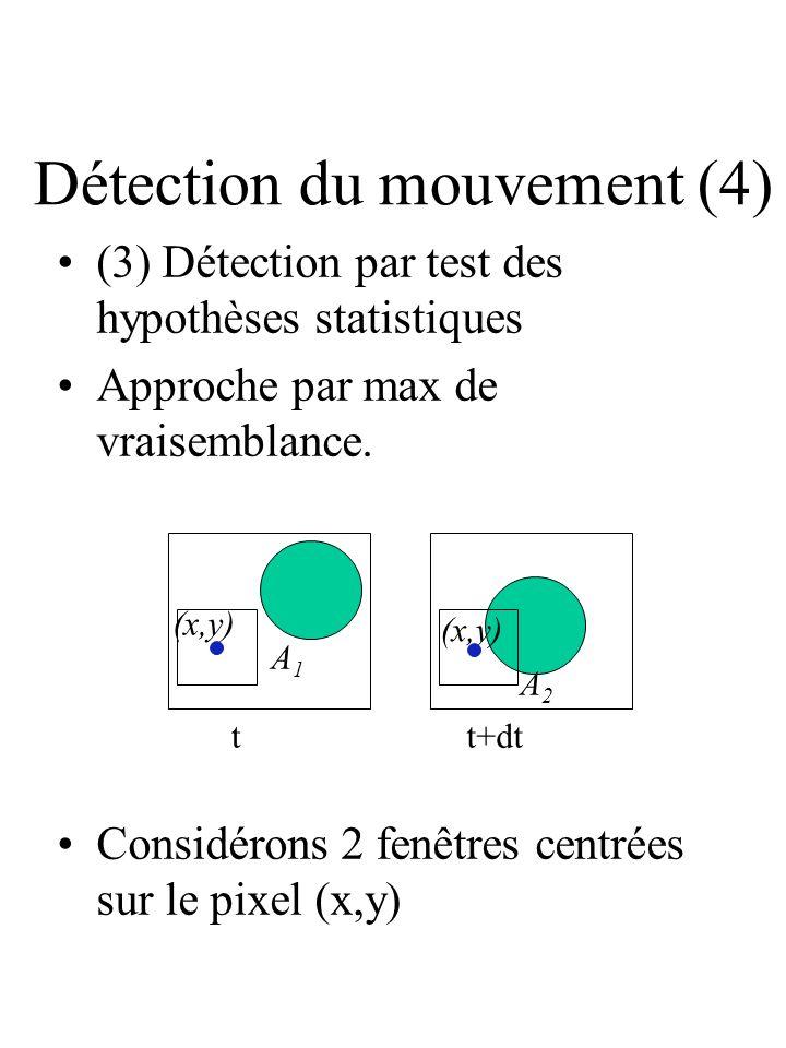 (3) Détection par test des hypothèses statistiques Approche par max de vraisemblance. Considérons 2 fenêtres centrées sur le pixel (x,y) Détection du