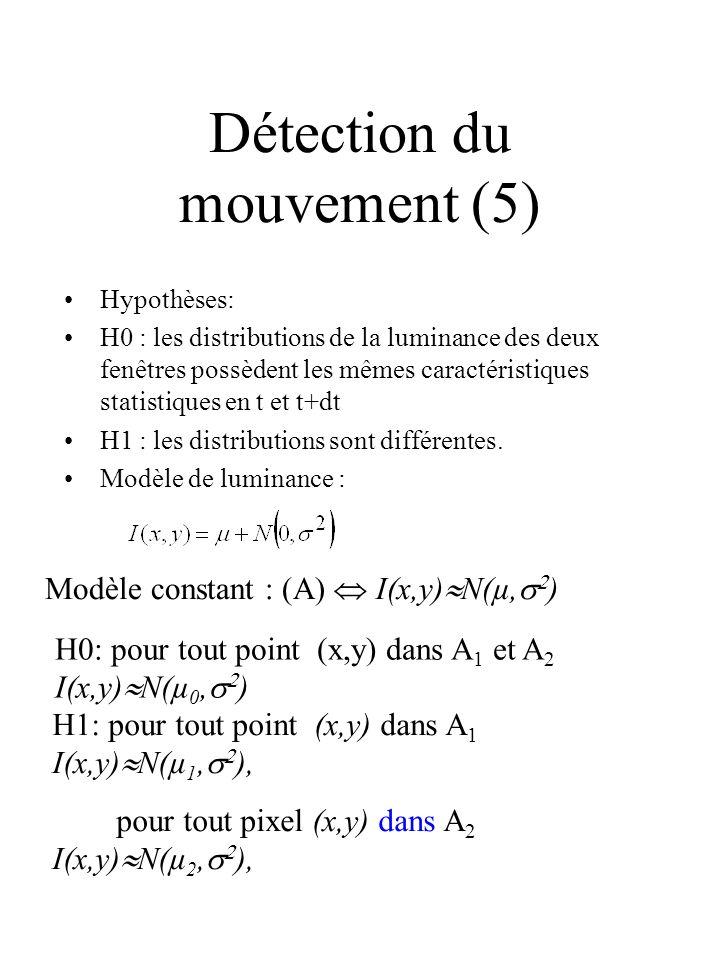Détection du mouvement (5) Hypothèses: H0 : les distributions de la luminance des deux fenêtres possèdent les mêmes caractéristiques statistiques en t
