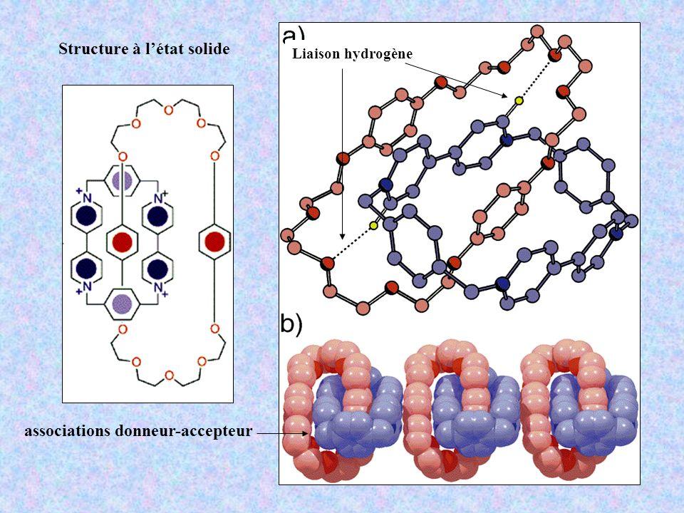 Liaison hydrogène associations donneur-accepteur Structure à létat solide