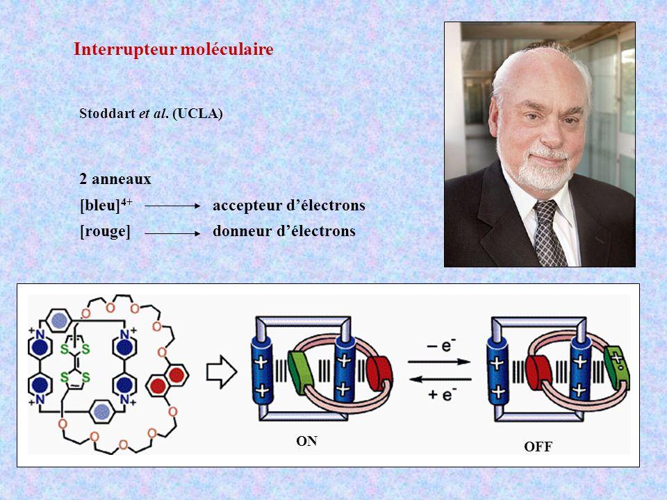 Interrupteur moléculaire Stoddart et al.