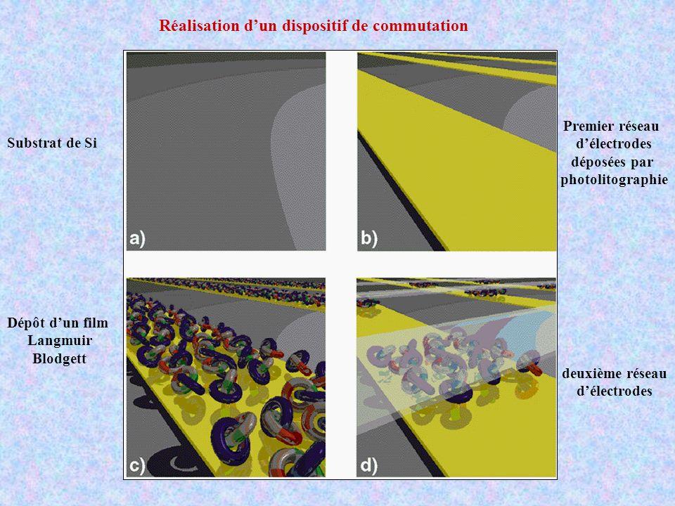 Substrat de Si Réalisation dun dispositif de commutation Premier réseau délectrodes déposées par photolitographie Dépôt dun film Langmuir Blodgett deuxième réseau délectrodes