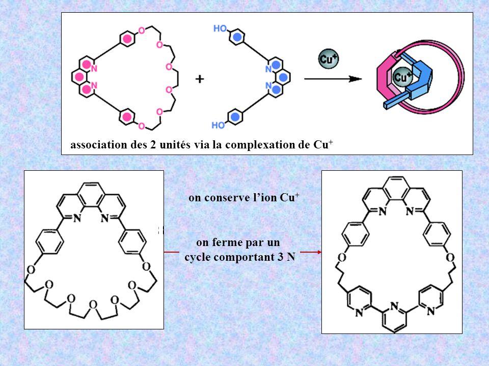 association des 2 unités via la complexation de Cu + on ferme par un cycle comportant 3 N on conserve lion Cu +