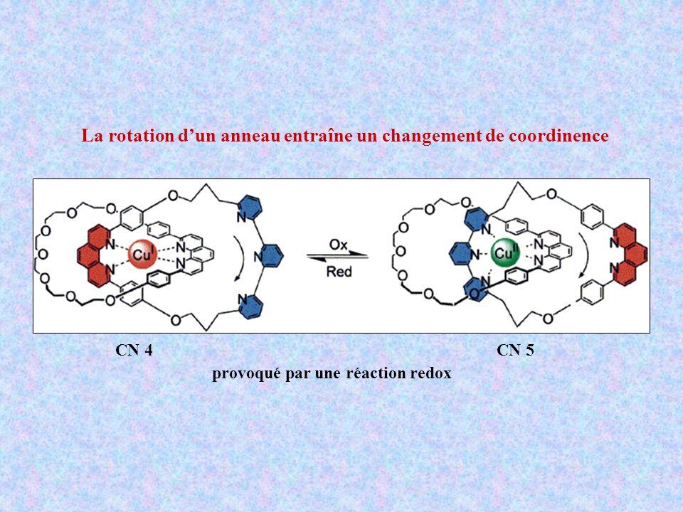 La rotation dun anneau entraîne un changement de coordinence provoqué par une réaction redox CN 4CN 5