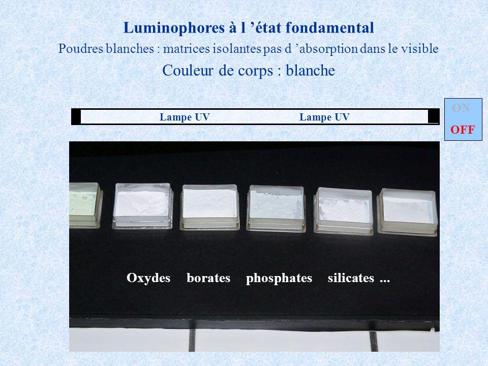 Luminophores sous excitation UV ( 254 nm ) Poudres colorées : émissions multi-colores dans le visible Couleur démission ( systèmes actifs ) Ce 3+ / Tb 3+ Eu 3+ Mn 2+ Eu 2+ Eu 3+...