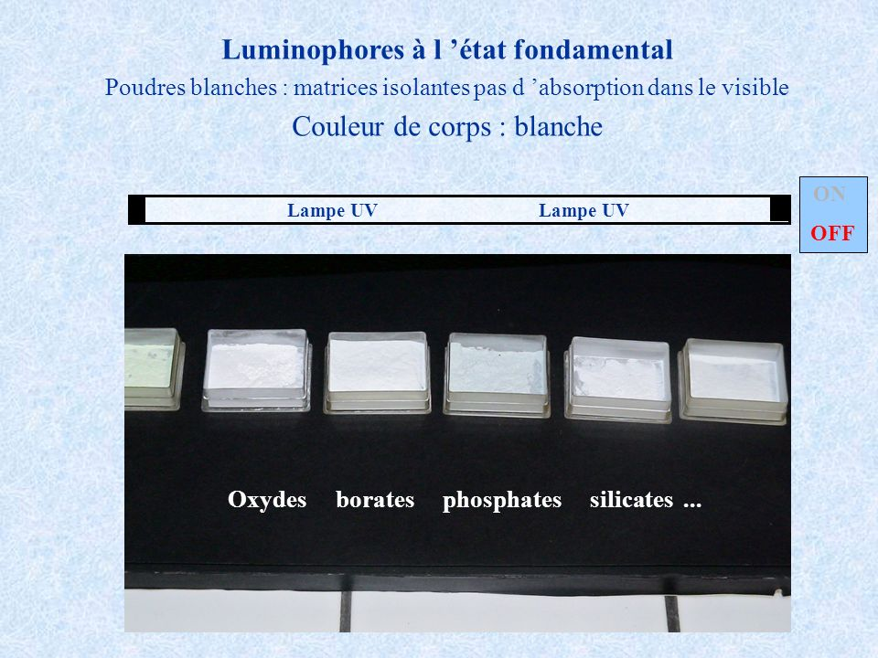 Luminophore Mn 2+ champ faible 10 20 30 vert rouge 4T14T1 6A16A1 h diminue quand augmente vert rouge Émission 4T14T1 6A16A1 800 nm400 nm