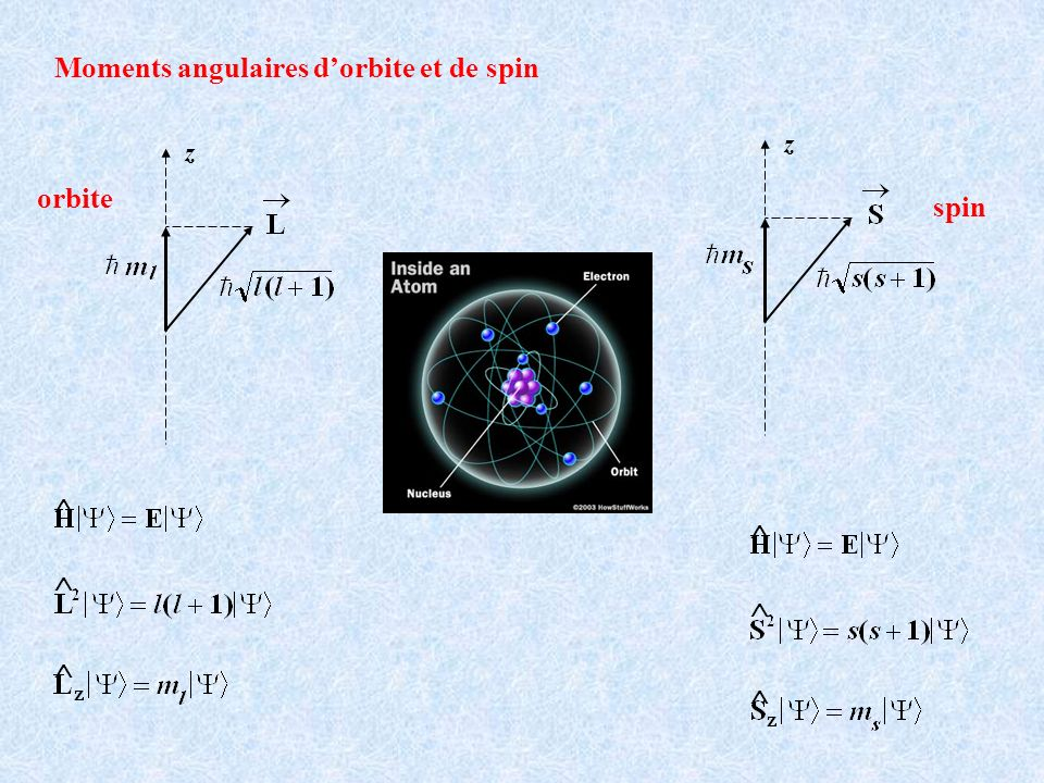 Moments angulaires dorbite et de spin z orbite z spin