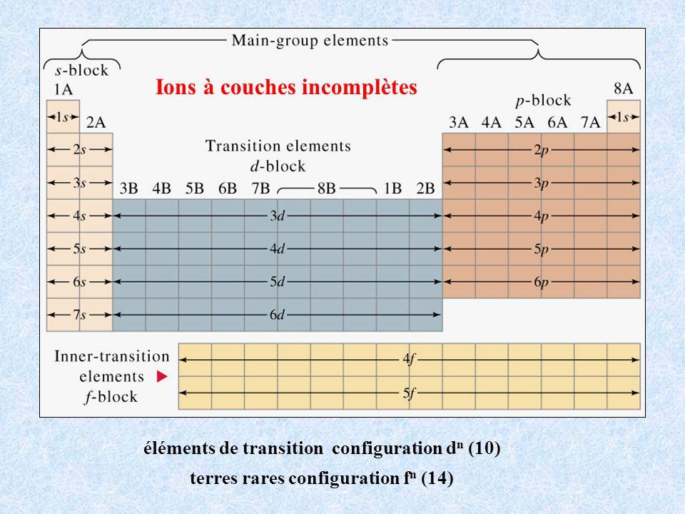 Ions à couches incomplètes éléments de transition configuration d n (10) terres rares configuration f n (14)