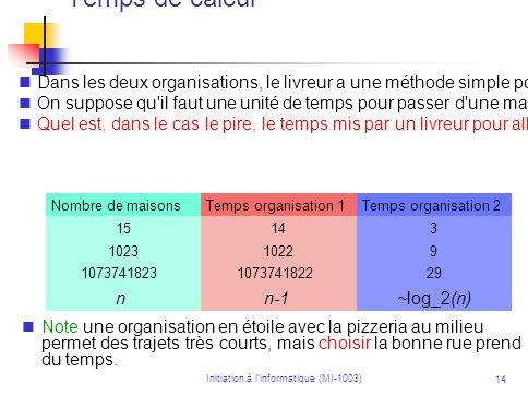 Initiation à linformatique (MI-1003) 14 Temps de calcul Dans les deux organisations, le livreur a une méthode simple pour trouver une maison en partan